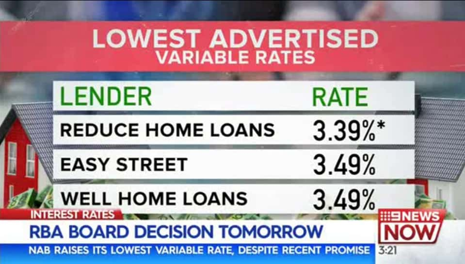 Reduce Home Loans: Lowest Variable Rates in the Market